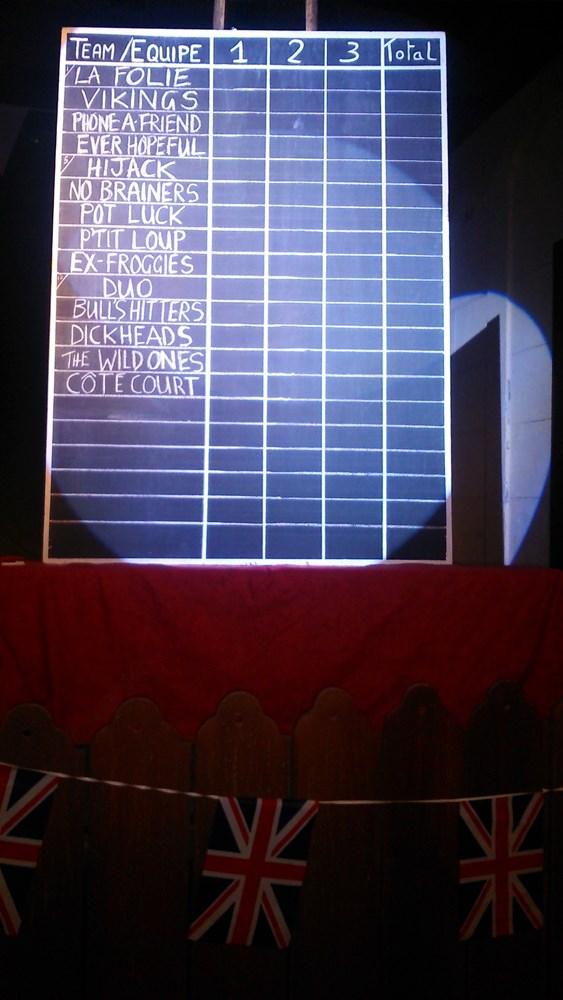 le tableau des scores sur la scene de l'Illustre Theatre pour le Peenas Pub Quiz